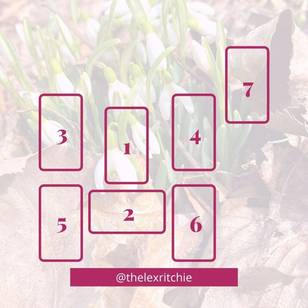 Card arrangement for the spring into action tarot spread